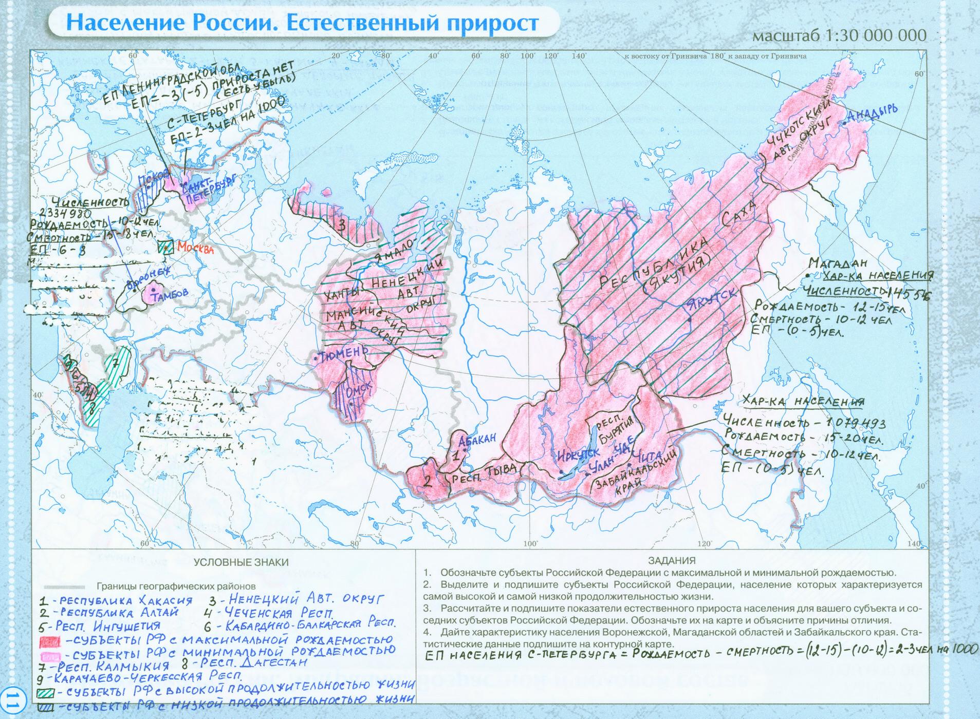 География 8 класс гдз схема миграции населения