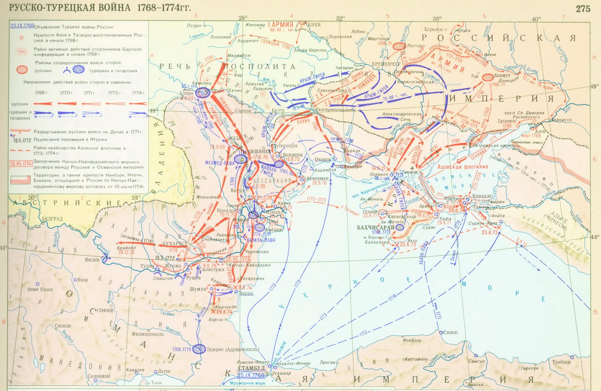 8 класс гдз русско-турецкая война контурные карты
