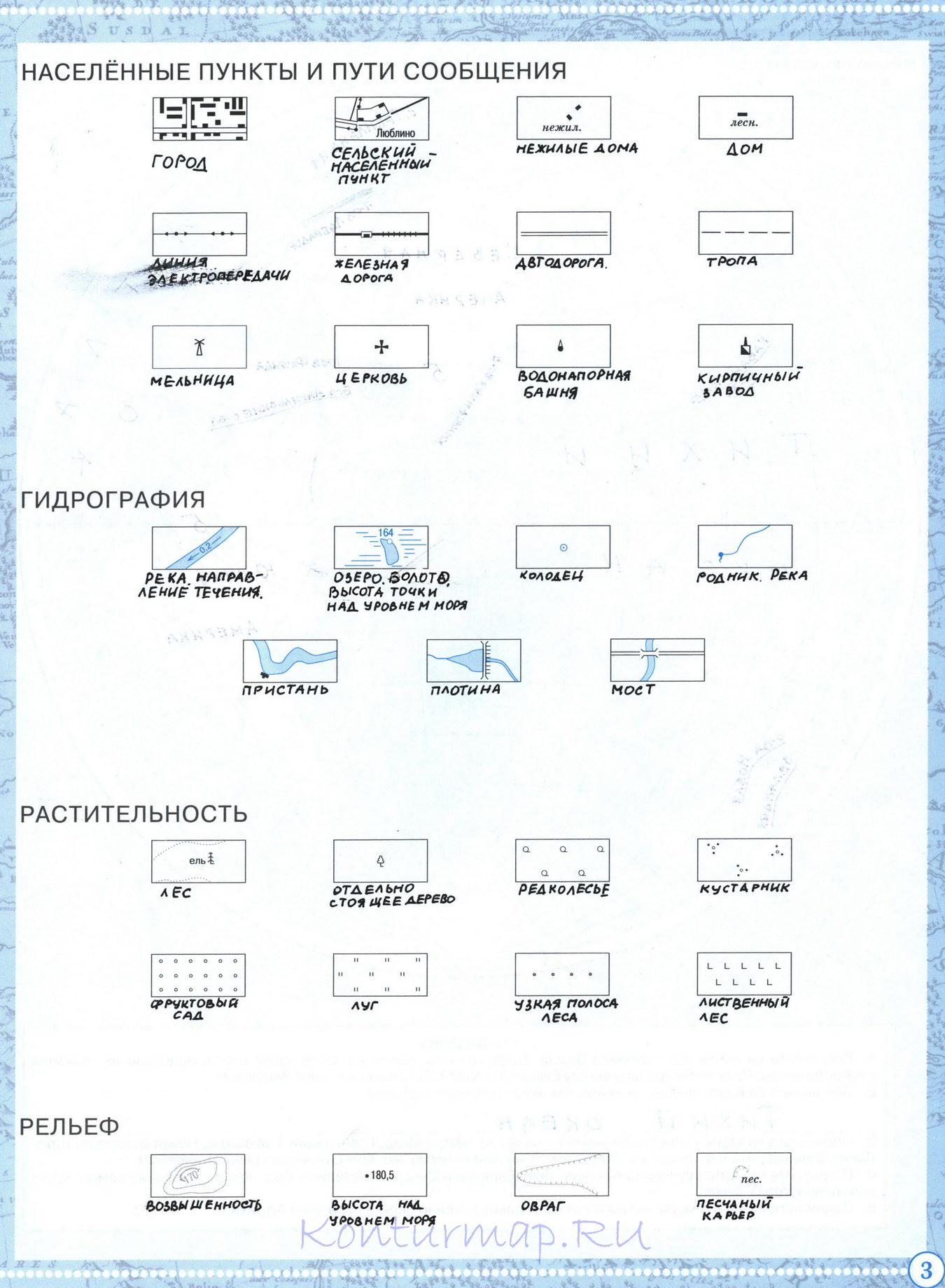 Условные обозначения на географических картах 5 класс