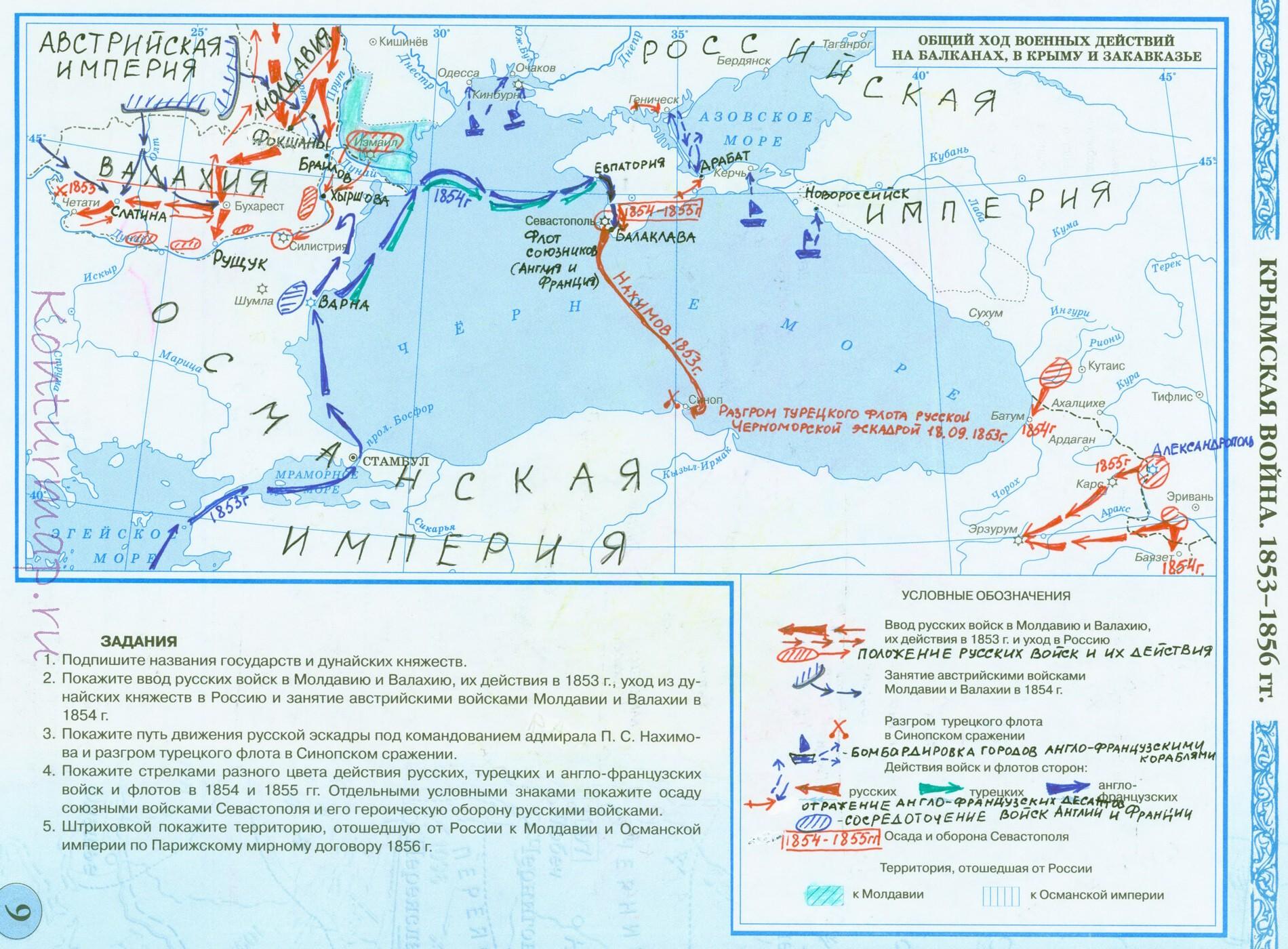 Контурные карты история 8 класс крымская война