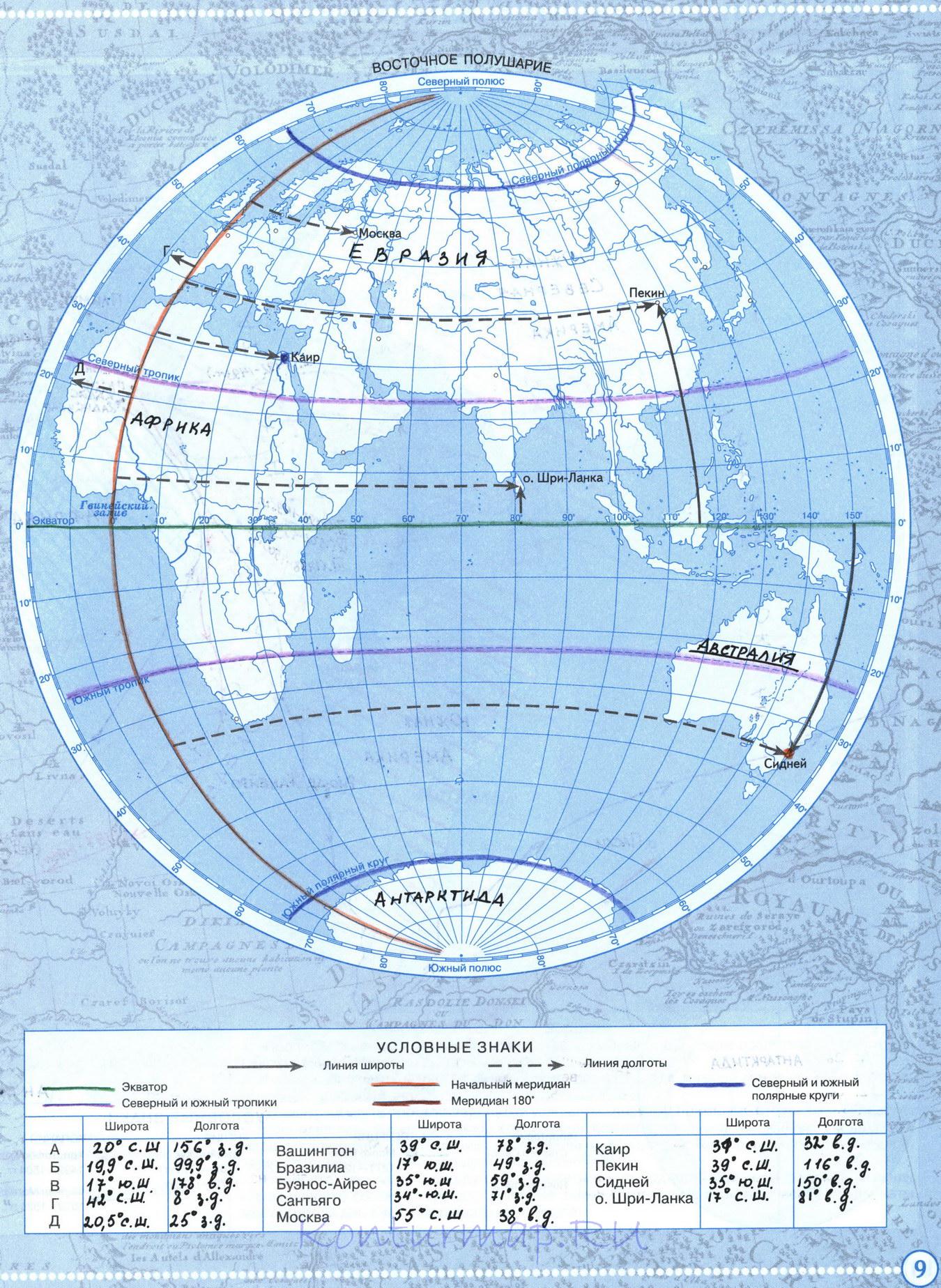 Контурные карты по природоведению 5 класс ответы